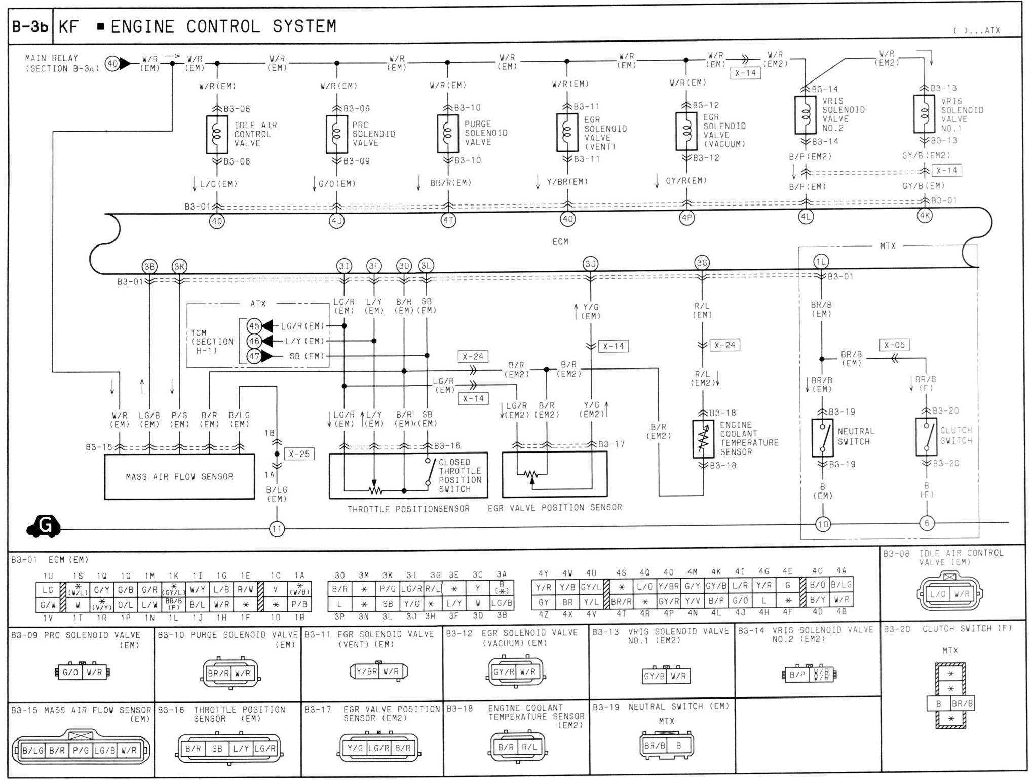ford lynx wiring diagram house wiring diagram symbols u2022 rh mollusksurfshopnyc com Ford Ignition System Wiring Diagram Ford E-150 Wiring-Diagram